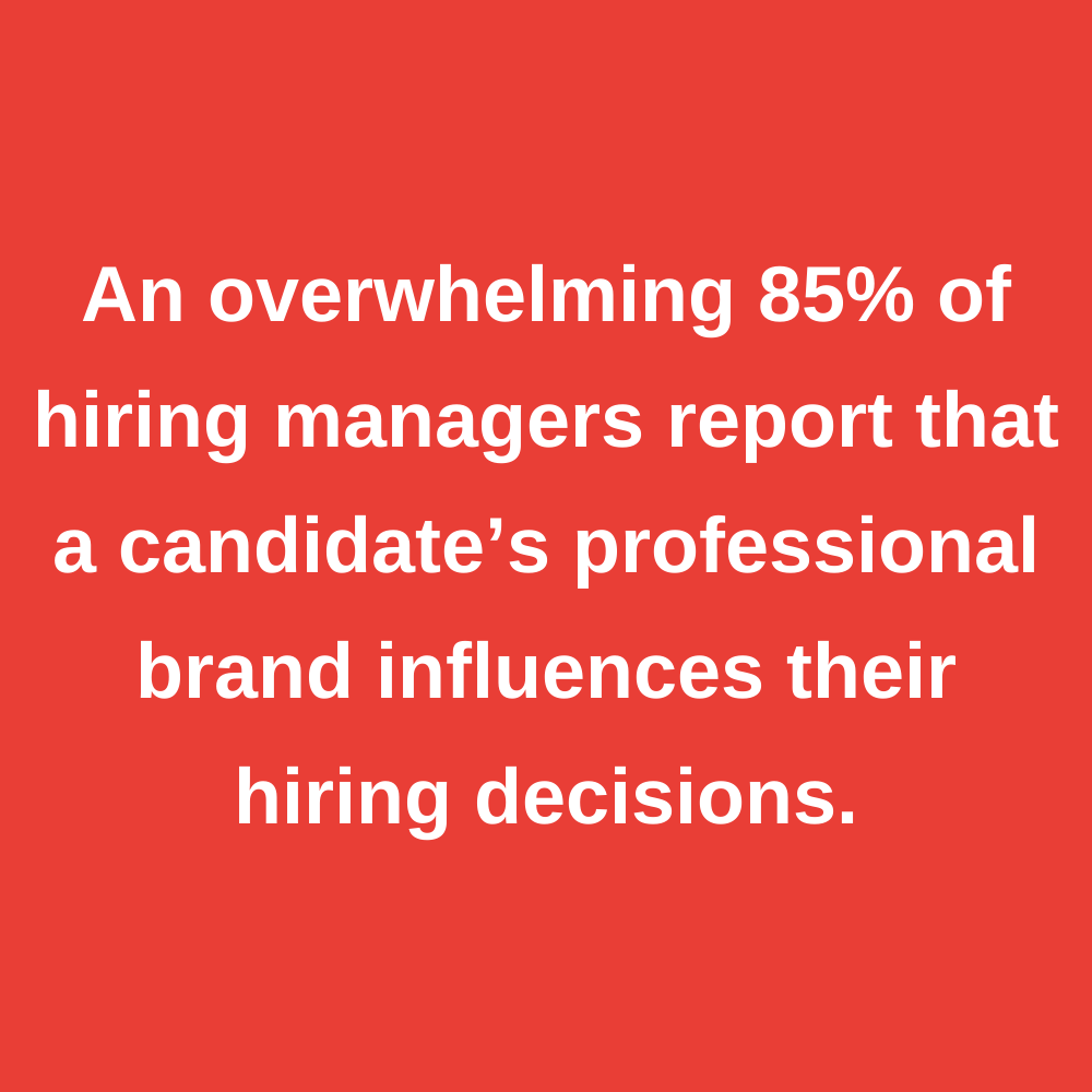 An overwhelming 85% of hiring managers report that a candidate's professional brand influences their hiring decisions.